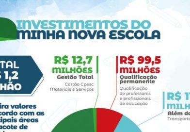 Com investimentos de R$ 1,2 bilhão, Governo do Estado lança programa Minha Nova Escola